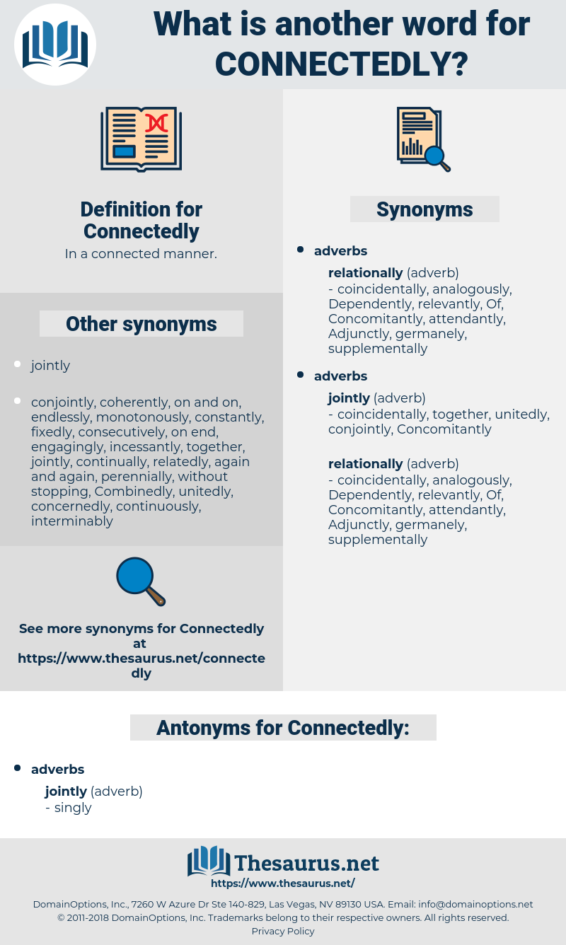 Connectedly, synonym Connectedly, another word for Connectedly, words like Connectedly, thesaurus Connectedly