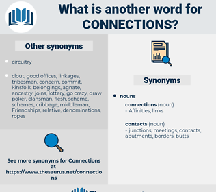 connections, synonym connections, another word for connections, words like connections, thesaurus connections