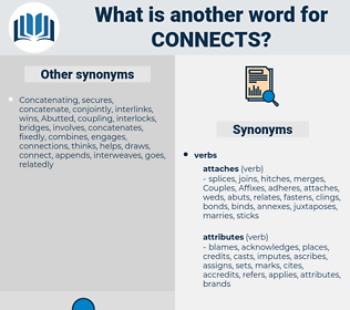 connects, synonym connects, another word for connects, words like connects, thesaurus connects