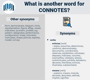 connotes, synonym connotes, another word for connotes, words like connotes, thesaurus connotes