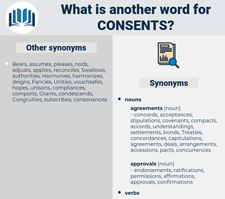 consents, synonym consents, another word for consents, words like consents, thesaurus consents