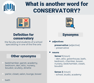 conservatory, synonym conservatory, another word for conservatory, words like conservatory, thesaurus conservatory