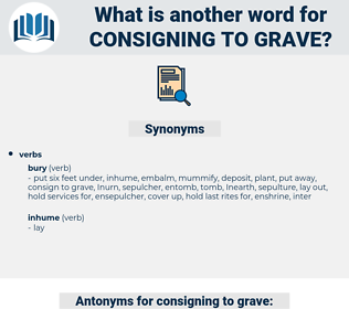 consigning to grave, synonym consigning to grave, another word for consigning to grave, words like consigning to grave, thesaurus consigning to grave
