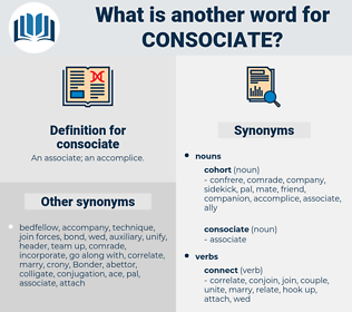 consociate, synonym consociate, another word for consociate, words like consociate, thesaurus consociate