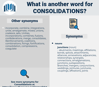 consolidations, synonym consolidations, another word for consolidations, words like consolidations, thesaurus consolidations