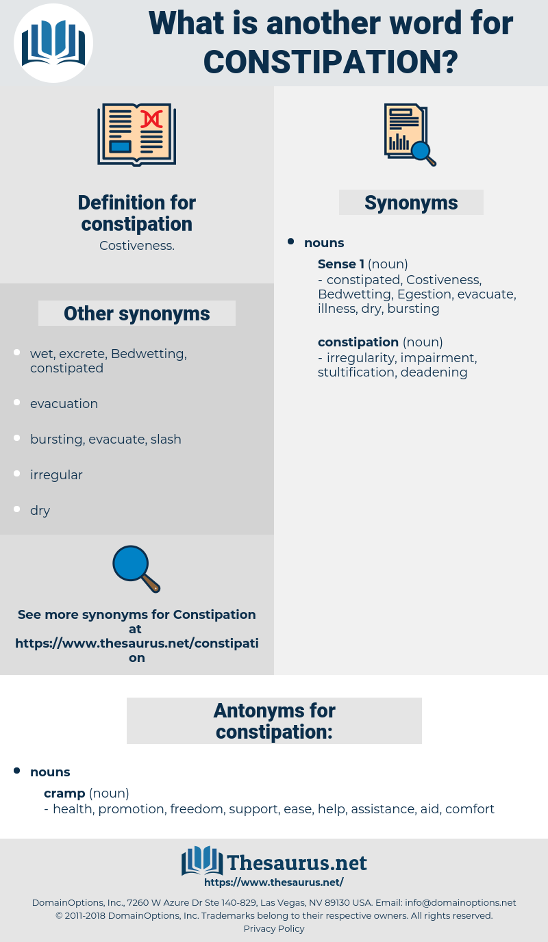 synonyms for constipation - thesaurus