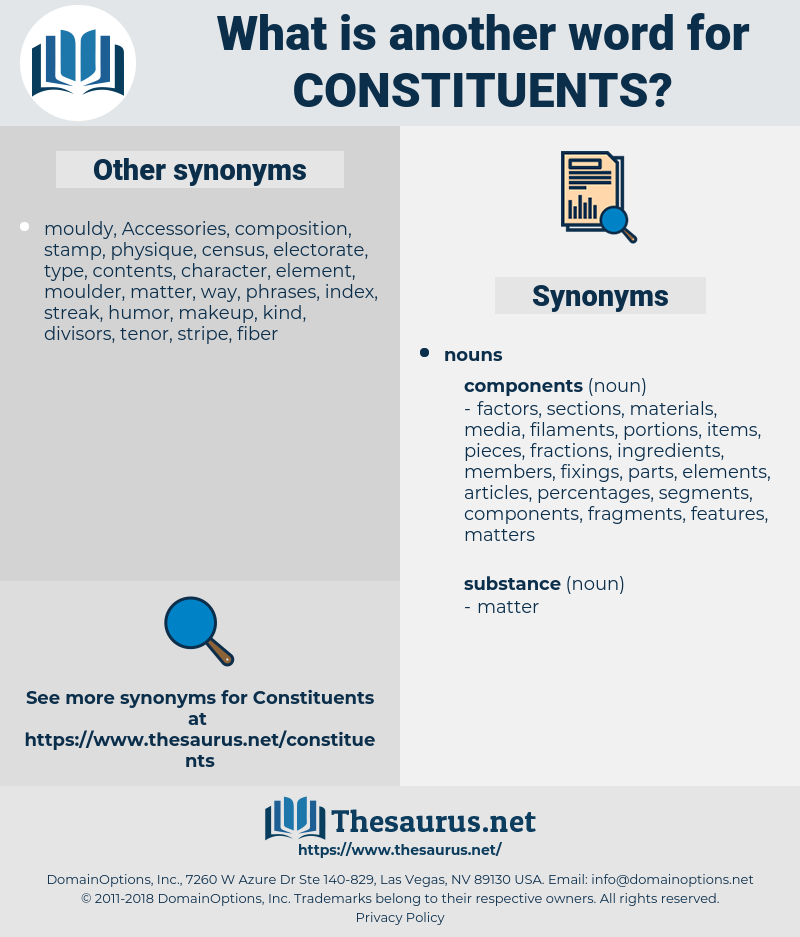 constituents, synonym constituents, another word for constituents, words like constituents, thesaurus constituents