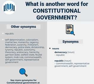 constitutional government, synonym constitutional government, another word for constitutional government, words like constitutional government, thesaurus constitutional government