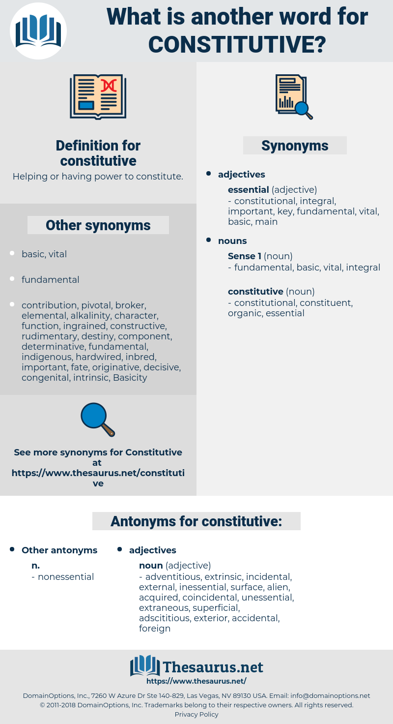constitutive, synonym constitutive, another word for constitutive, words like constitutive, thesaurus constitutive