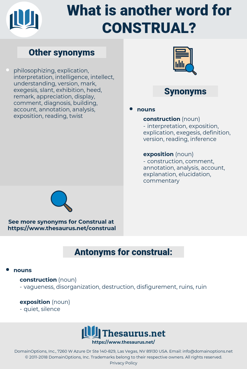 construal, synonym construal, another word for construal, words like construal, thesaurus construal
