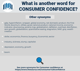 consumer confidence, synonym consumer confidence, another word for consumer confidence, words like consumer confidence, thesaurus consumer confidence