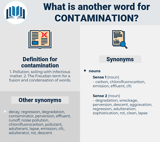 contamination, synonym contamination, another word for contamination, words like contamination, thesaurus contamination
