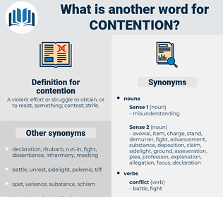 contention, synonym contention, another word for contention, words like contention, thesaurus contention