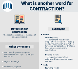 contraction, synonym contraction, another word for contraction, words like contraction, thesaurus contraction