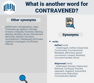 Contravened, synonym Contravened, another word for Contravened, words like Contravened, thesaurus Contravened