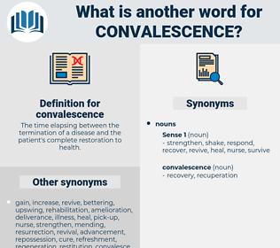convalescence, synonym convalescence, another word for convalescence, words like convalescence, thesaurus convalescence