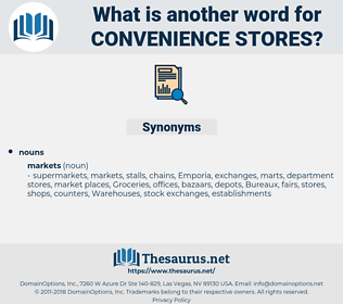 convenience stores, synonym convenience stores, another word for convenience stores, words like convenience stores, thesaurus convenience stores