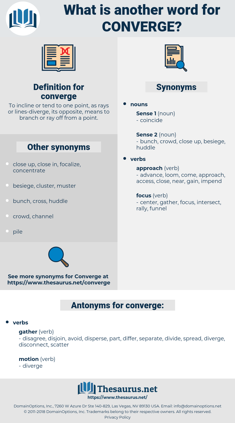 converge, synonym converge, another word for converge, words like converge, thesaurus converge