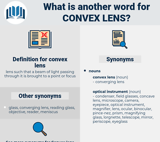 convex lens, synonym convex lens, another word for convex lens, words like convex lens, thesaurus convex lens