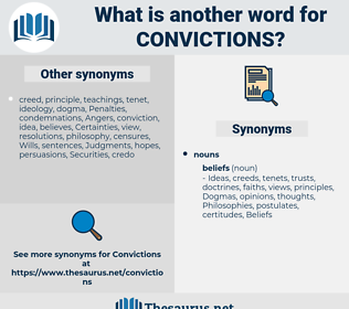 convictions, synonym convictions, another word for convictions, words like convictions, thesaurus convictions