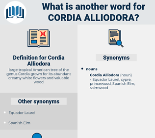 Cordia Alliodora, synonym Cordia Alliodora, another word for Cordia Alliodora, words like Cordia Alliodora, thesaurus Cordia Alliodora