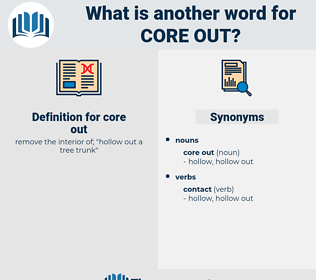core out, synonym core out, another word for core out, words like core out, thesaurus core out