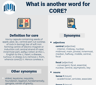 core, synonym core, another word for core, words like core, thesaurus core