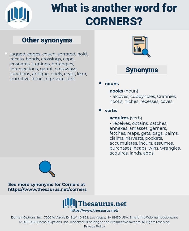 corners, synonym corners, another word for corners, words like corners, thesaurus corners