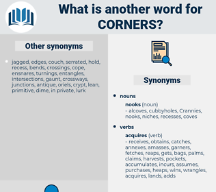 corners, synonym corners, another word for corners, words like corners, thesaurus corners