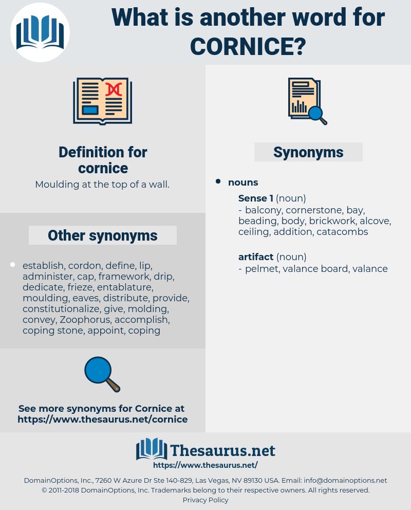cornice, synonym cornice, another word for cornice, words like cornice, thesaurus cornice