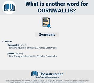 cornwallis, synonym cornwallis, another word for cornwallis, words like cornwallis, thesaurus cornwallis