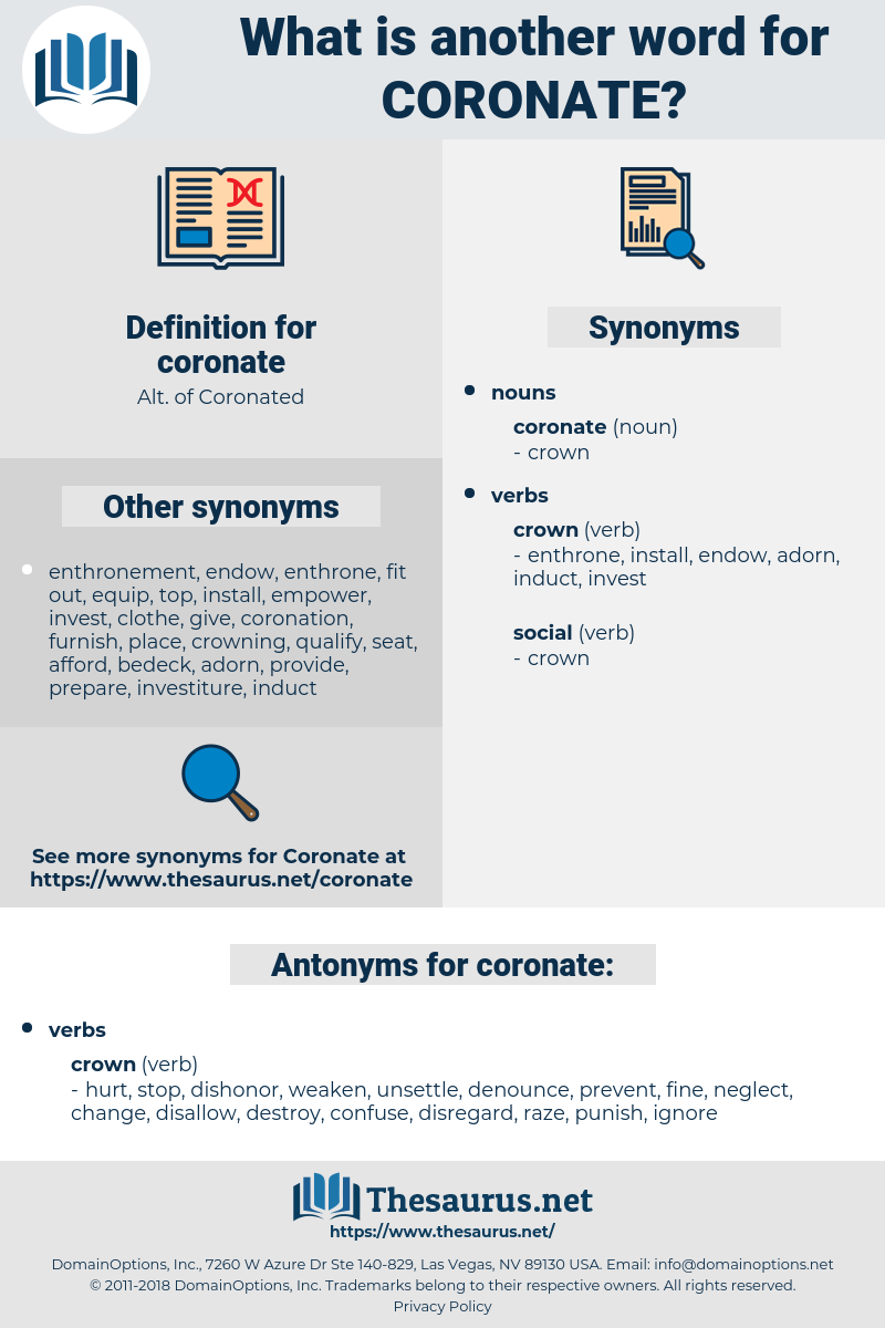 coronate, synonym coronate, another word for coronate, words like coronate, thesaurus coronate