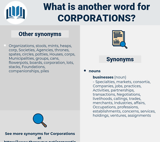 corporations, synonym corporations, another word for corporations, words like corporations, thesaurus corporations