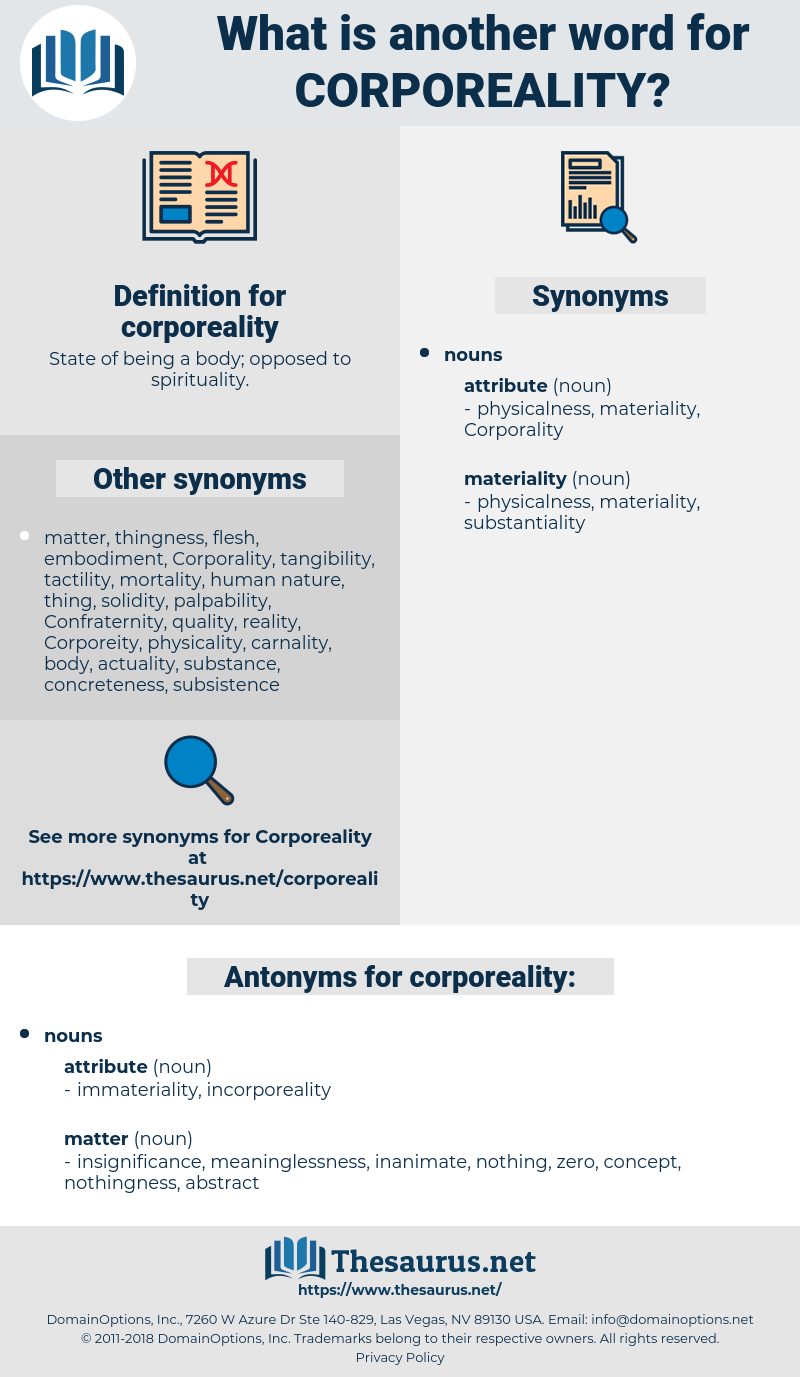 corporeality, synonym corporeality, another word for corporeality, words like corporeality, thesaurus corporeality