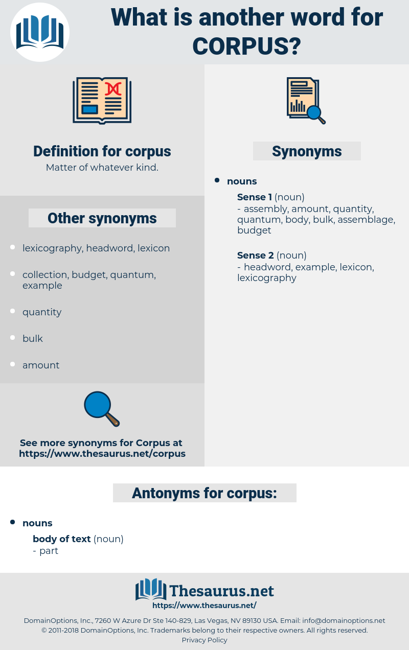 corpus, synonym corpus, another word for corpus, words like corpus, thesaurus corpus