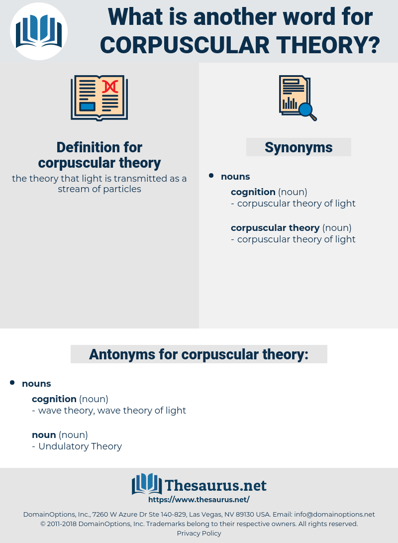 corpuscular theory, synonym corpuscular theory, another word for corpuscular theory, words like corpuscular theory, thesaurus corpuscular theory