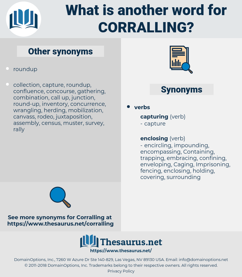 synonyms for corralling thesaurus net