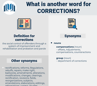 corrections, synonym corrections, another word for corrections, words like corrections, thesaurus corrections