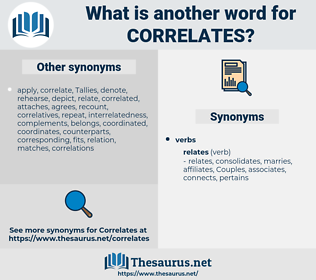 correlates, synonym correlates, another word for correlates, words like correlates, thesaurus correlates