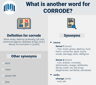 corrode, synonym corrode, another word for corrode, words like corrode, thesaurus corrode