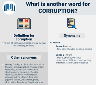 corruption, synonym corruption, another word for corruption, words like corruption, thesaurus corruption