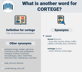cortege, synonym cortege, another word for cortege, words like cortege, thesaurus cortege