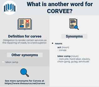 corvee, synonym corvee, another word for corvee, words like corvee, thesaurus corvee