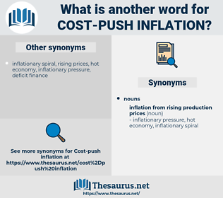 cost-push inflation, synonym cost-push inflation, another word for cost-push inflation, words like cost-push inflation, thesaurus cost-push inflation