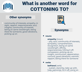 cottoning to, synonym cottoning to, another word for cottoning to, words like cottoning to, thesaurus cottoning to