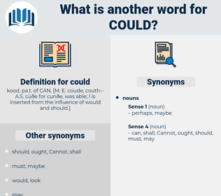 could, synonym could, another word for could, words like could, thesaurus could