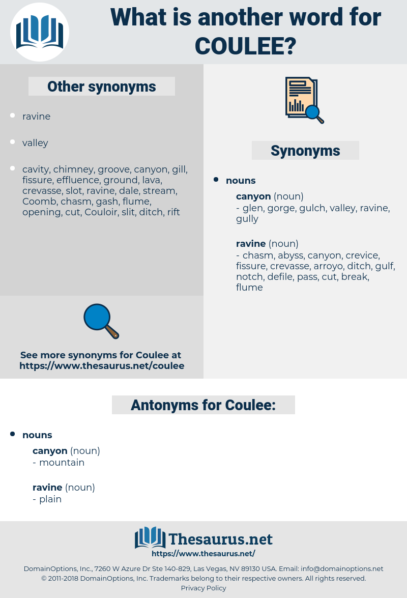 Coulee, synonym Coulee, another word for Coulee, words like Coulee, thesaurus Coulee