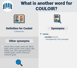 Couloir, synonym Couloir, another word for Couloir, words like Couloir, thesaurus Couloir