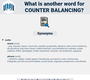 counter balancing, synonym counter balancing, another word for counter balancing, words like counter balancing, thesaurus counter balancing