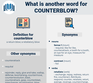 counterblow, synonym counterblow, another word for counterblow, words like counterblow, thesaurus counterblow